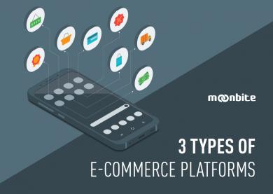 platformy ecommerce eng