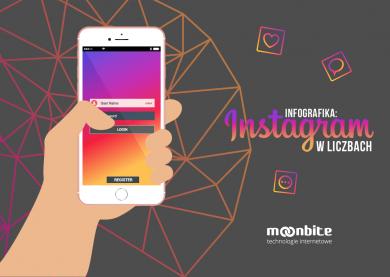 Dlaczego warto wykorzystać Instagram w marketingu? Infografika
