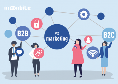 How is B2B marketing different from B2C marketing?