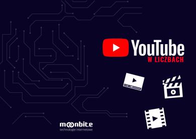 Dlaczego warto wykorzystać YouTube w marketingu? Infografika